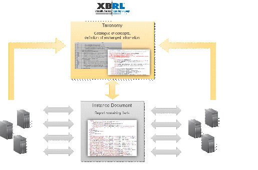 Image:XBRL-LanguageDiagram.jpg