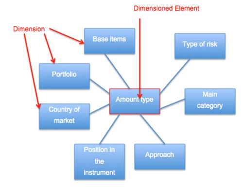 Image:Dimensional model for MKR SA EQU.jpg